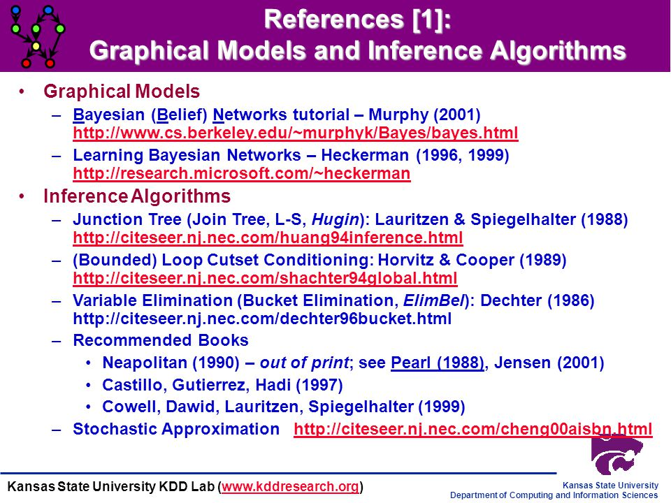 References [1]: Graphical Models and Inference Algorithms